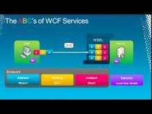 Services Made Easy with WCF 4,Microsoft Visual Studio 2010 and Windows Server AppFabric