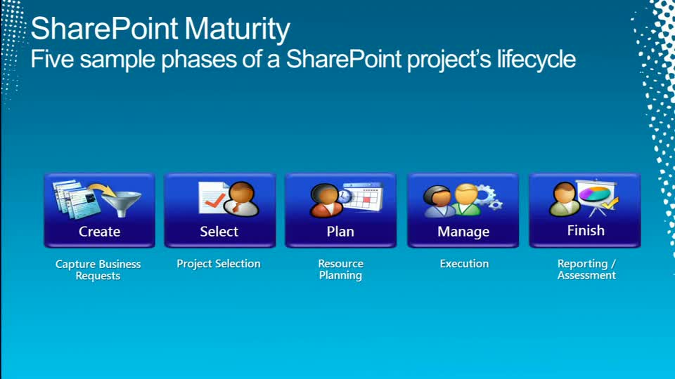 SharePoint Governance and Lifecycle Management with Microsoft Project Server 2010