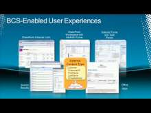 SAP Interoperability with Duet Enterprise for Microsoft SharePoint and SAP,BCS,and Microsoft Office 2010