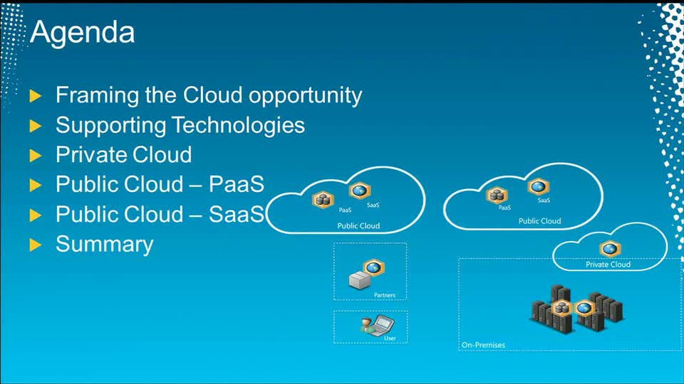 Identity & Access and Cloud: Better Together