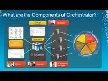 Microsoft System Center Orchestrator 2012 Overview