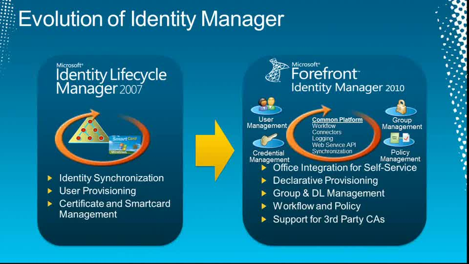 Technical Overview of Microsoft Forefront Identity Manager 2010 R2