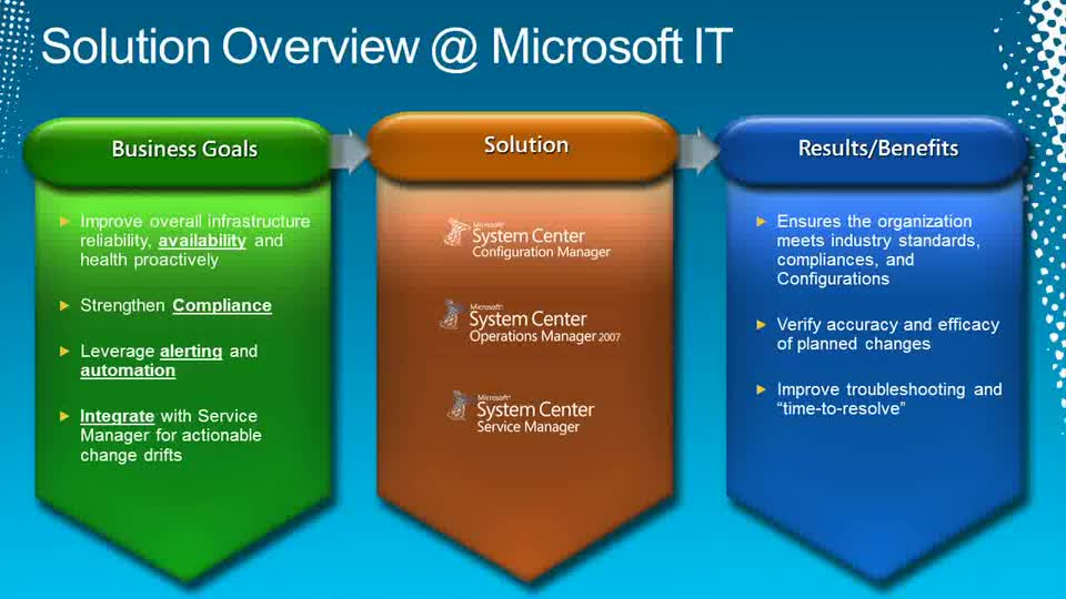 Integrating the Microsoft System Center Stack for Process Compliance and Automation