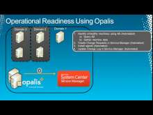 Opalis and the Internal Microsoft Adoption Story
