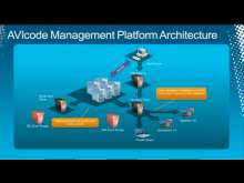 AVIcode: Overview of Application Monitoring That You Can Do Today