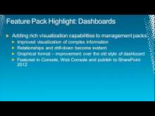 Microsoft System Center Operations Manager 2012: Advanced Topics, Part 4