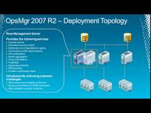 Microsoft System Center Operations Manager 2012: Setup and Config,Part 2