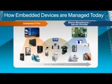 Extending Microsoft System Center Configuration Manager to Specialized Devices with Windows Embedded Device Manager 2011