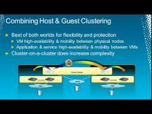 Failover Clustering and Hyper-V: Planning Your Highly-Available Virtualization Environment