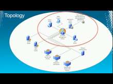 Microsoft System Center Virtual Machine Manager 2012: Deployment,Planning,Upgrade