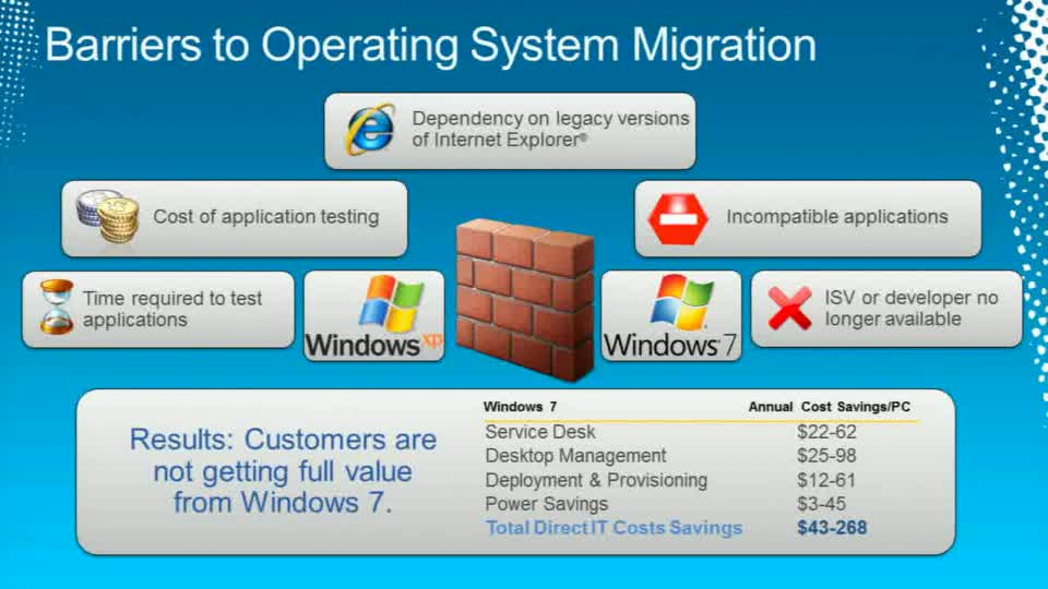 Using Microsoft Enterprise Desktop Virtualization (MED-V) to Solve Windows 7 Application Compatibility