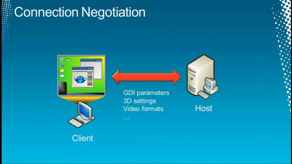 Microsoft RDP and RemoteFX, ICA/HDX, EOP and PCoIP: VDI Remoting Protocols Turned Inside Out