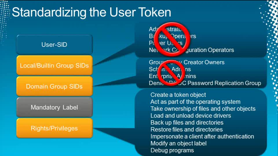 Raiders of the Elevated Token: Understanding User Account Control and Session Isolation (Repeated from May 18 at 5pm)