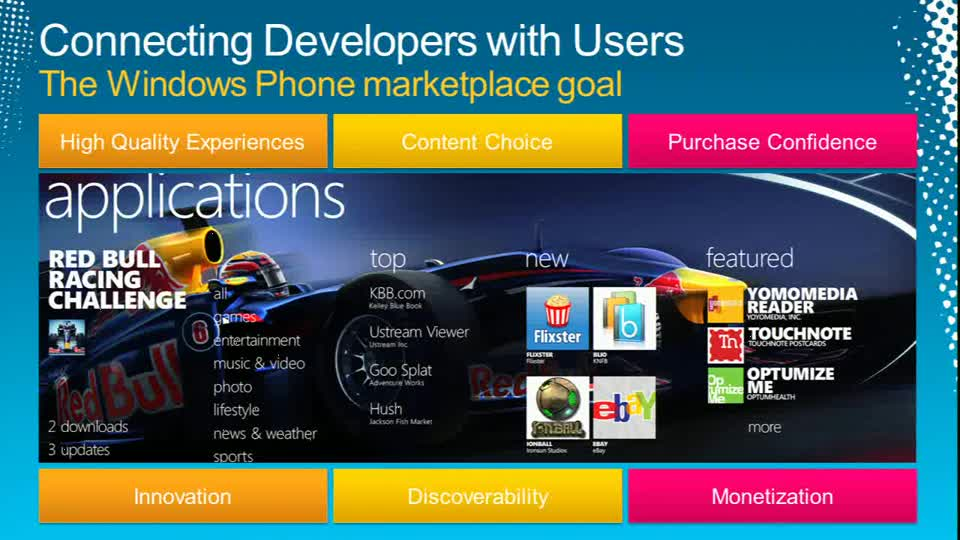 Understanding Windows Phone Marketplace