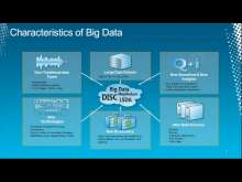 "Dryad: Running ""Big Data"" Applications on a Windows HPC Server Cluster"